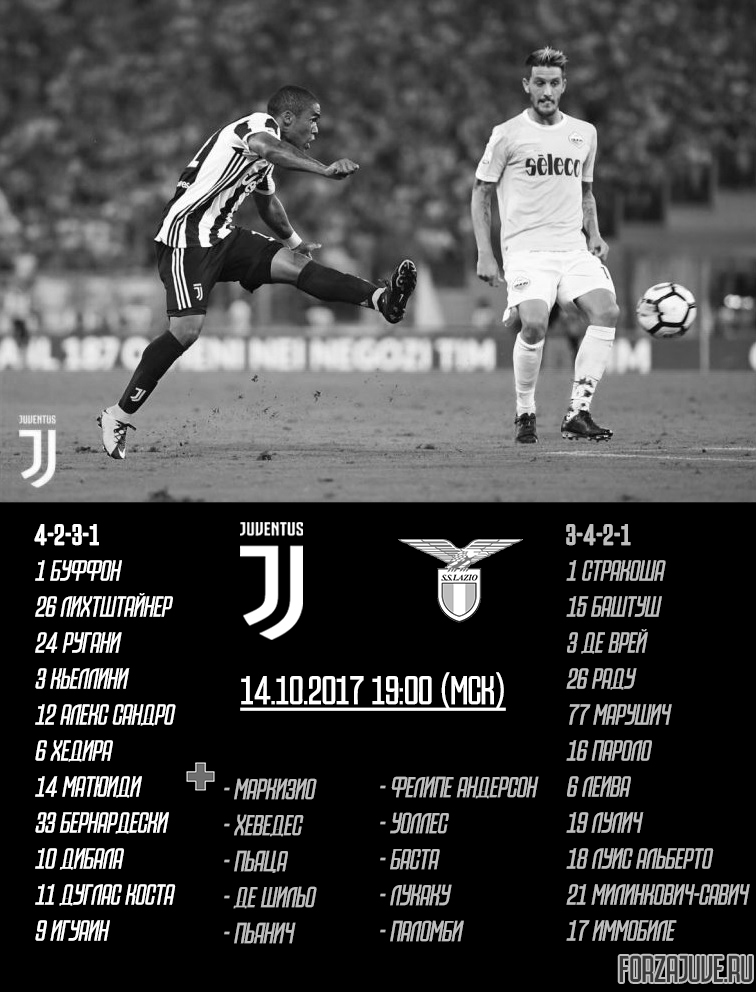 «Ювентус» - «Лацио». Перед матчем