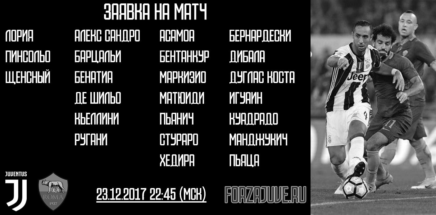 «Ювентус» - «Рома». Заявка на матч